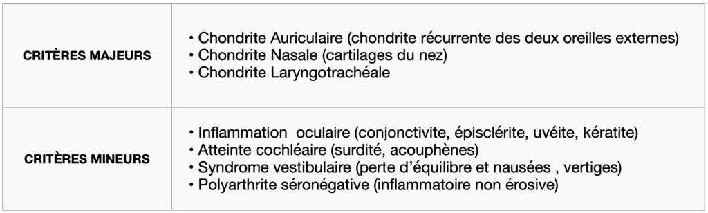 critères diagnostic pca